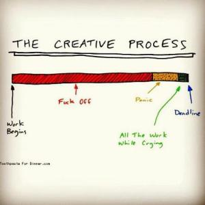 """""""The Creative Process for Composers"""""""